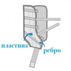 Бандаж на голеностопный сустав жесткой фиксации F 217